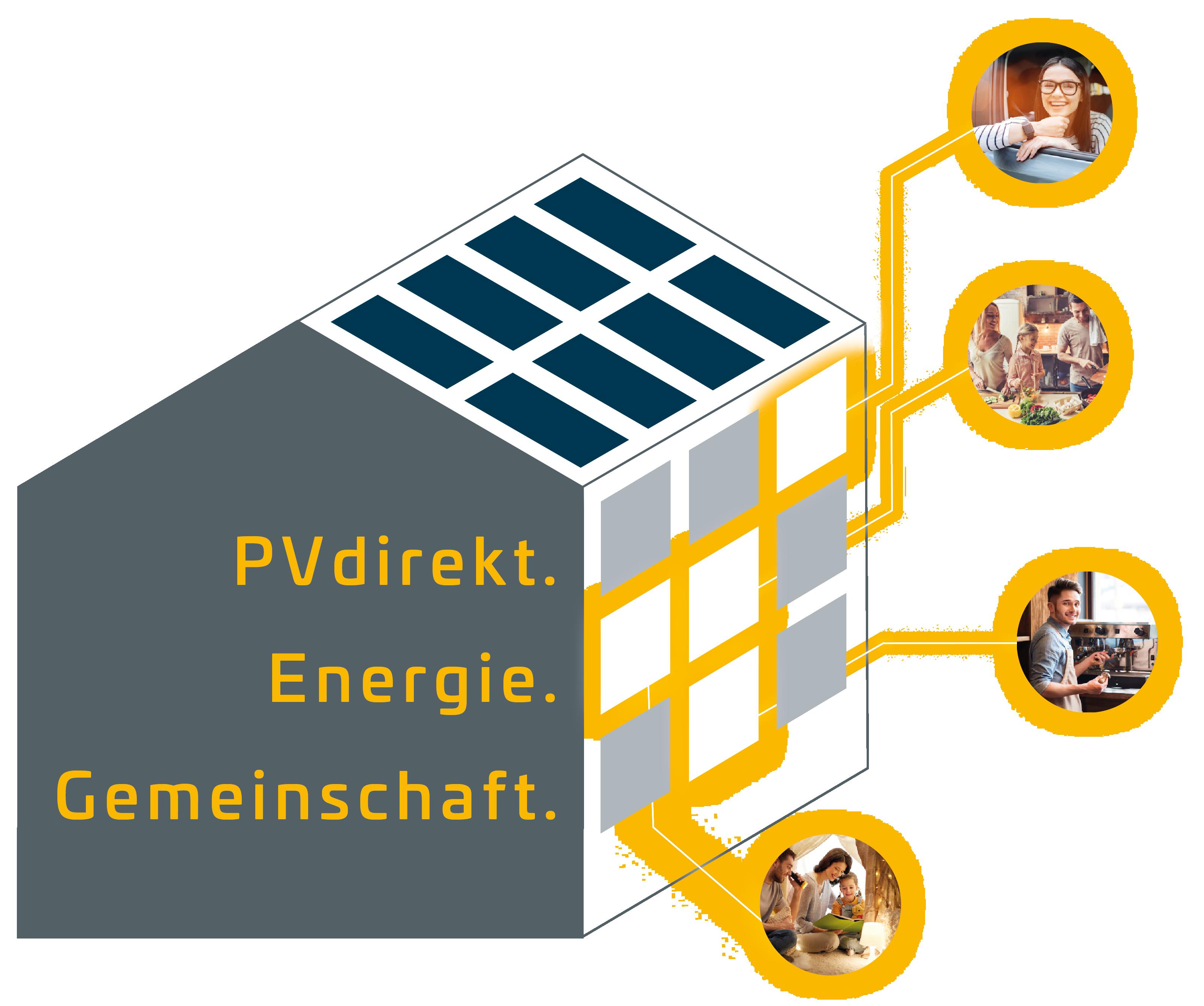 PVdirekt Energiegemeinschaft